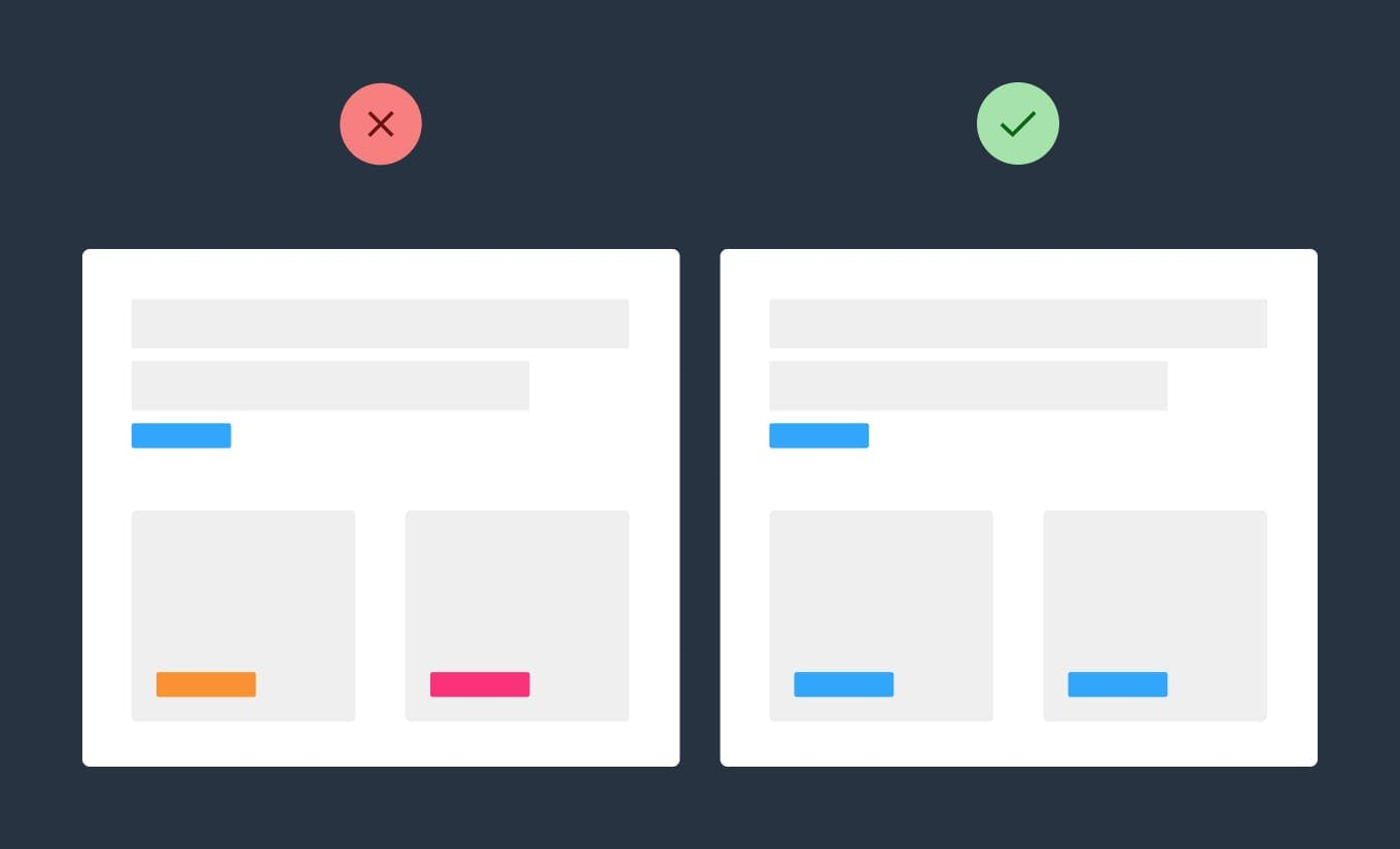 Landing Page Objectives